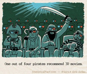 four pirates wearing 3d glasses at the movie theater, three of the pirates have eye patches
