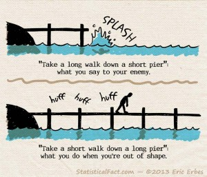 comic featuring man walking off short pier and man walking halfway down a long pier