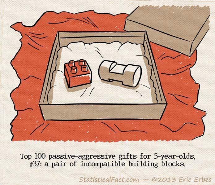 5-Year-Old Anti-Gift Comic