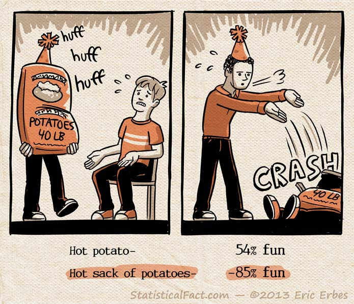 comic featuring a child tossing a large sack of potatoes to his friend in a chair