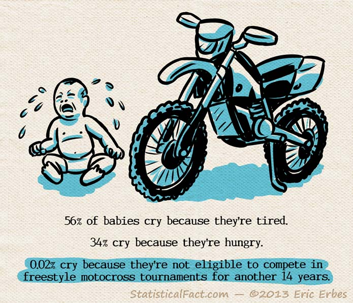 blue baby crying next to motocross bike