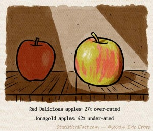 stage featuring Red Delicious apple in shadows and Jonnagold apple in spotlight
