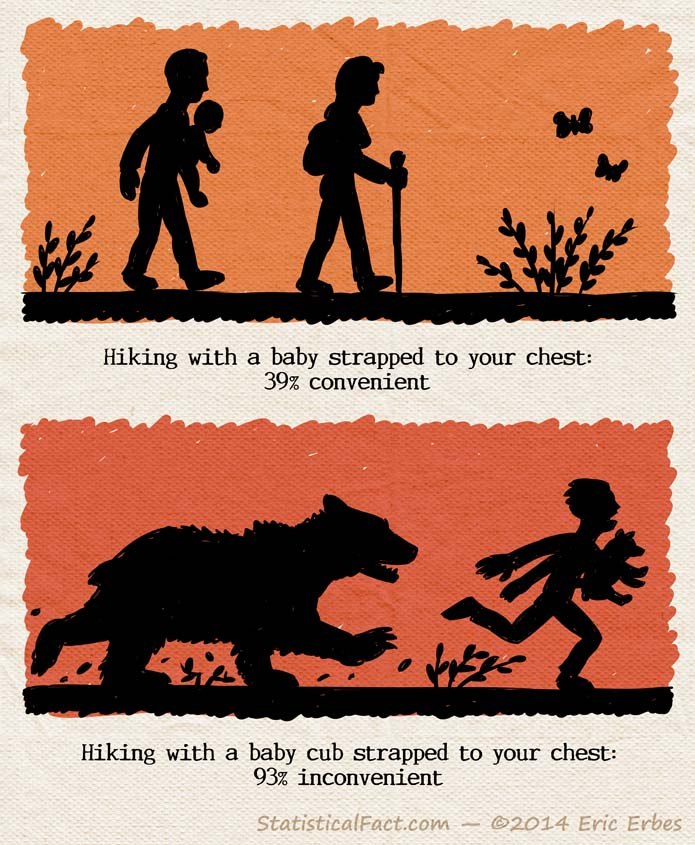 First panel features silhouette of family walking through nature, dad has a baby strapped to his chest. Second panel features silhouette of a mother bear chasing a man with a bear cub strapped to his chest.