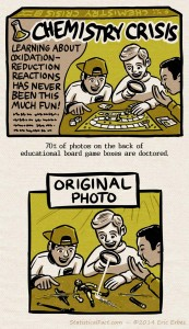 "The back of a board game box called ""Chemistry Crisis"" featuring a photo of three kids laughing and sitting around a game board. Below the box is a picture labeled ""Original Photo"" featuring the kids in the same pose melting an action figure with a magnifying glass."
