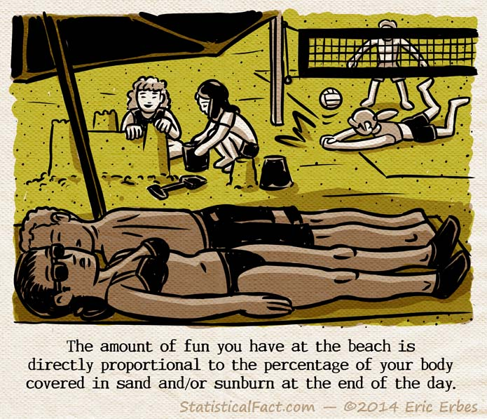 Scene from the beach featuring a couple lying on a blanket under an umbrella in the foreground. Two girls are building a sand castle next to a woman diving for a volleyball in the sand.