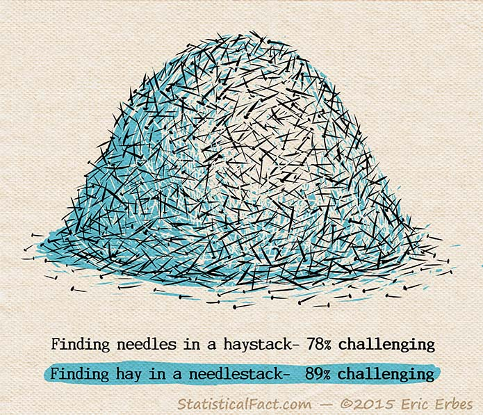 a huge pile of needles