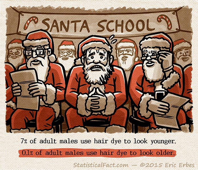Multiple men wearing Santa costumes are sitting in chairs at a Santa school. All of the men have white beards except for the guy in the middle who has patches of black hair in his beard. The salt-and-pepper beard guy looks ahead nervously while the other Santas look at him suspiciously.