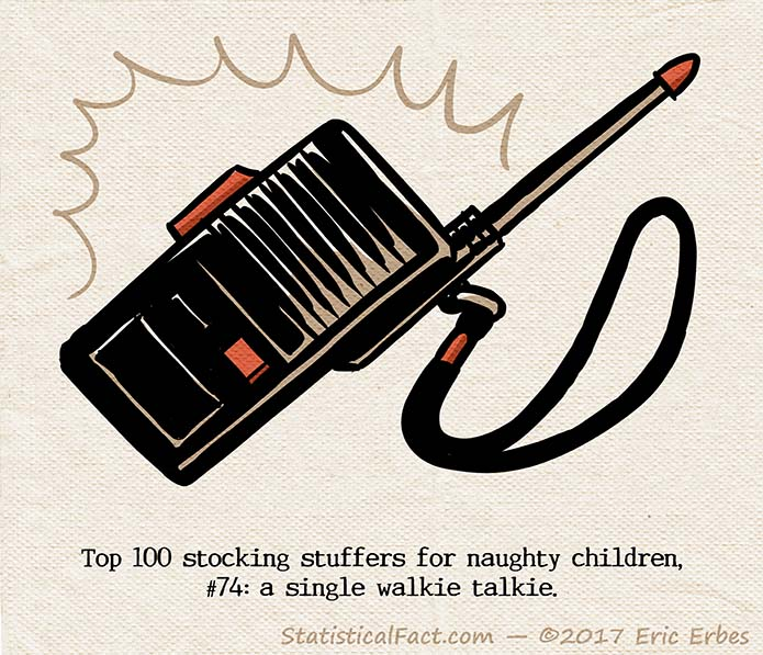 a single black kids walkie talkie
