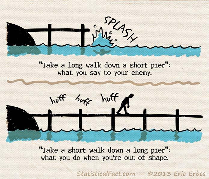 comic featuring man walking off short pier and man walking halfway down a long pier