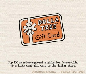 dollar tree gift card orange