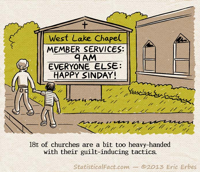 church sign reads member services 9am everyone else happy sinday