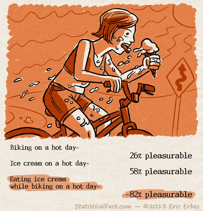 lady attempting to lick a melting ice cream cone while riding bike