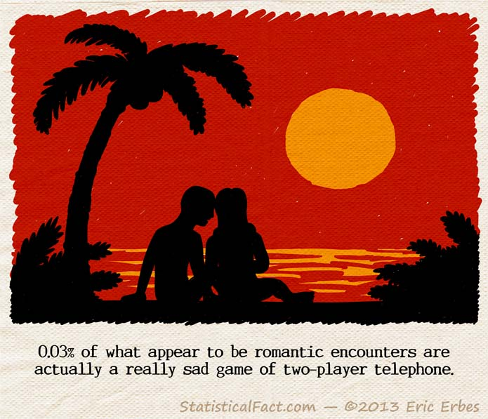 silhouette of couple sitting on the beach during a sunset and whispering into each others ears