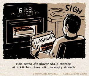 man holding an empty lasagna box and staring at the oven