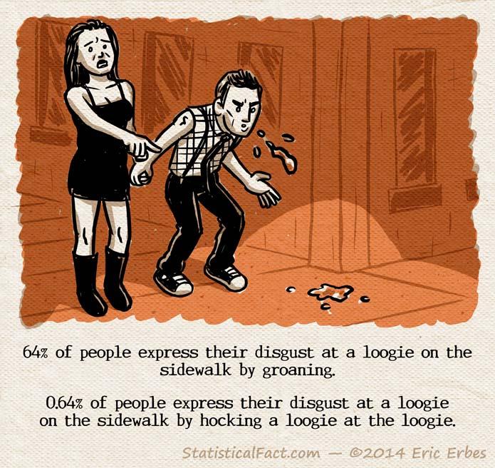 loogie on sidewalk, woman pointin in disgust, man hocking loogie at ground