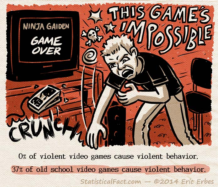 kid violently throwing video game controller on ground and yelling this game's impossible while Ninja Gaiden Game Over appears on the TV screen