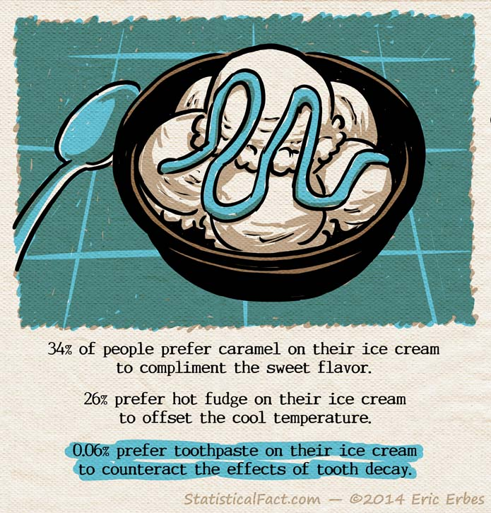 big bowl of vanilla ice cream with a blue goo topping