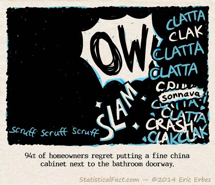 pitch black panel containing sound effects in the following sequence: scruff, scruff, scruff, SLAM, OW!, CLATTA, CLAK, CLATTA, CLATTA, CRUNCH, sonnava, CLATTA, CLATTA, CRASH, CLACK, CLAK