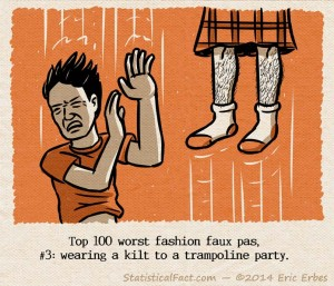 man wincing at another man who's wearing a kilt and bouncing above him on a trampoline