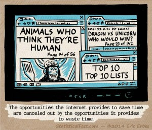 "Computer screen with various web browser windows open that contain articles with headlines such as ""Animals who think they're human"", ""Dragon vs unicorn, who would win"" and ""Top 10 top 10 lists""."