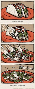 Two tacos get mashed repeatedly with a fork until they resemble a taco salad in the last panel.