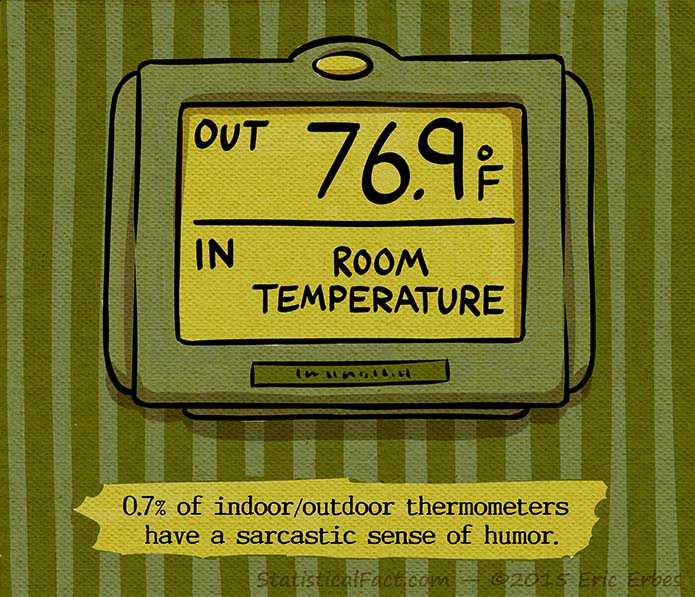 A wall-mounted digital thermometer reads: OUT 76.9 degrees Fahrenheit, IN Room Temperature.