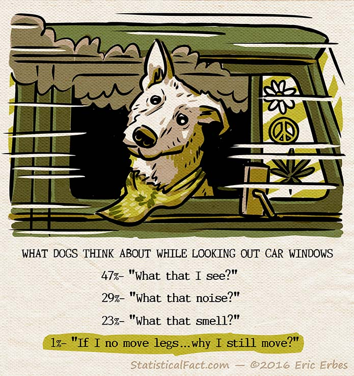 dog with a tie-dye bandanna around its neck stares curiously out the window of a hippy van driving down the road