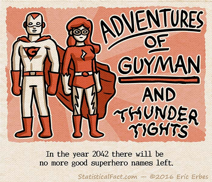 a male and female superhero stand next to the caption Adventures of Guyman and Thunder Tights
